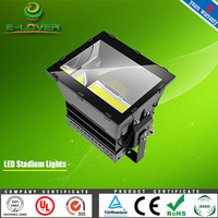 LED Stadium Lights(Square)